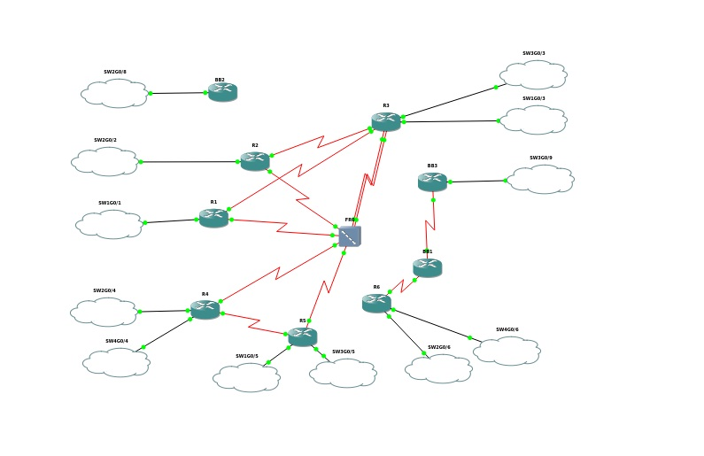 Remote Labbing – Lab long and prosper! – Network Inferno